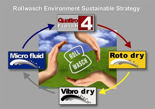 Rollwasch Sustainable